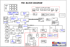 Block Diagram Asus F9S Schematich and Hardware Problem
