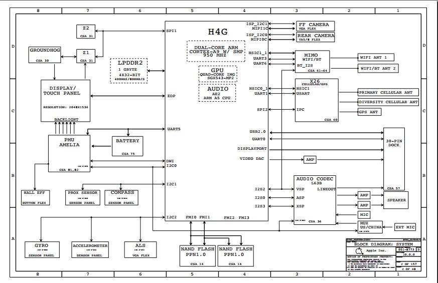 ipad 3 circuit diagram wiring diagram write