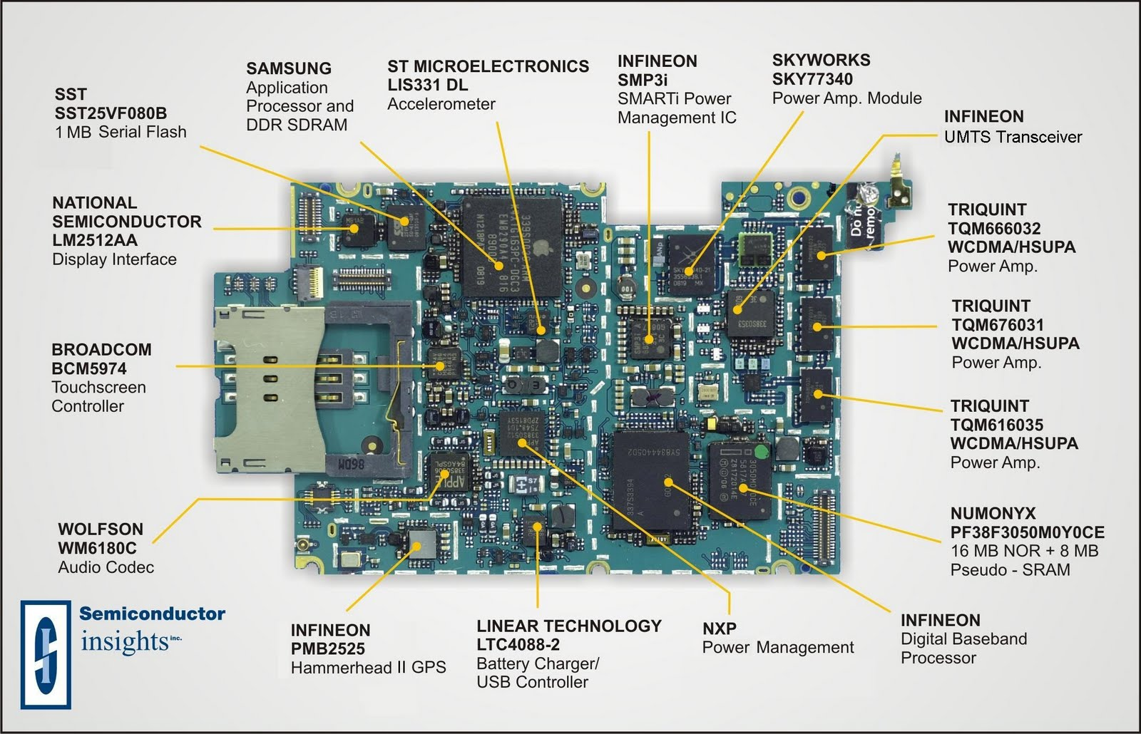 hight resolution of wrg 4274 iphone 5 circuit diagram pictures iphone 5 rf block diagram