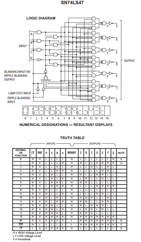 Datasheet Ic 7447 : datasheet, Datasheet, Semiconductor