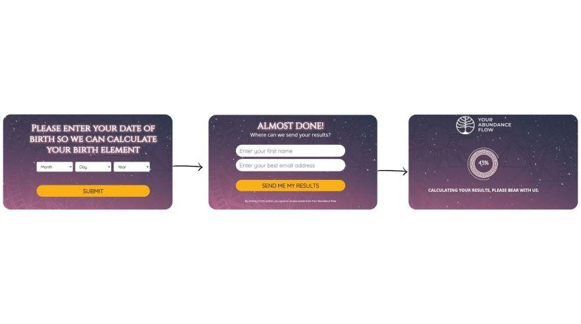 How Does Feng Shui Environment Abundance Flow Program Working