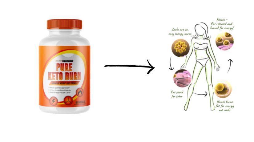 Pure Keto Burn Benefits