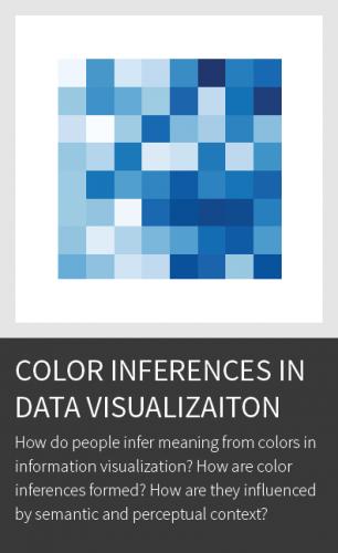 Tools – Data Stories
