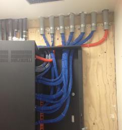 ventura county cat5e cat6 telephone wiring data cabinets and cabling installation patagonia [ 900 x 1200 Pixel ]