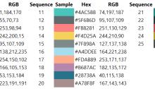 Power BI Color Sequence, documented by David Eldersveld