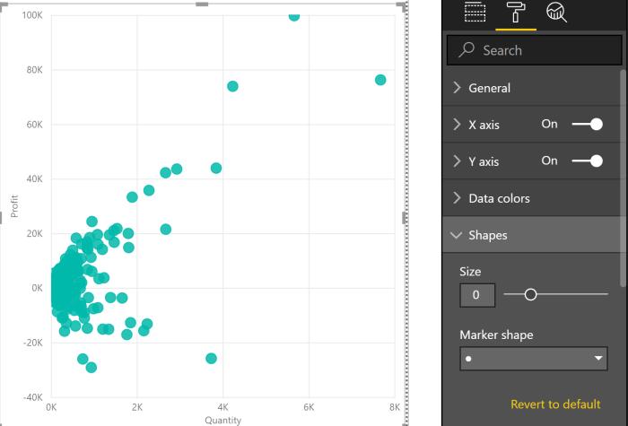 Smaller Point Size in the Power BI Scatter Chart - DataVeld