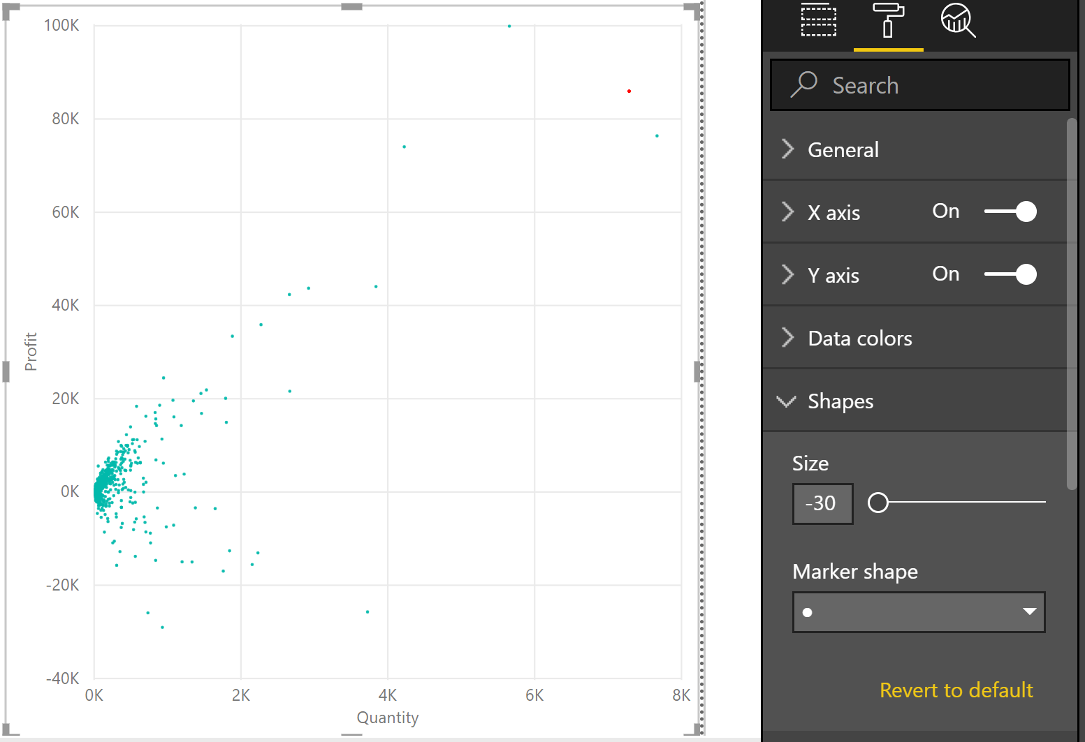 Smaller Point Size in the Power BI Scatter Chart