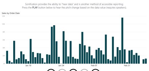 Data Sonification in Power BI