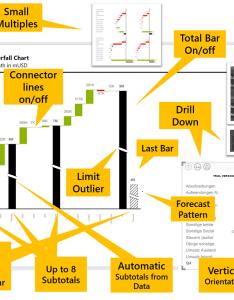 Power bi ultimate waterfall ibcs chart feature sheet also faq rh datavizutique