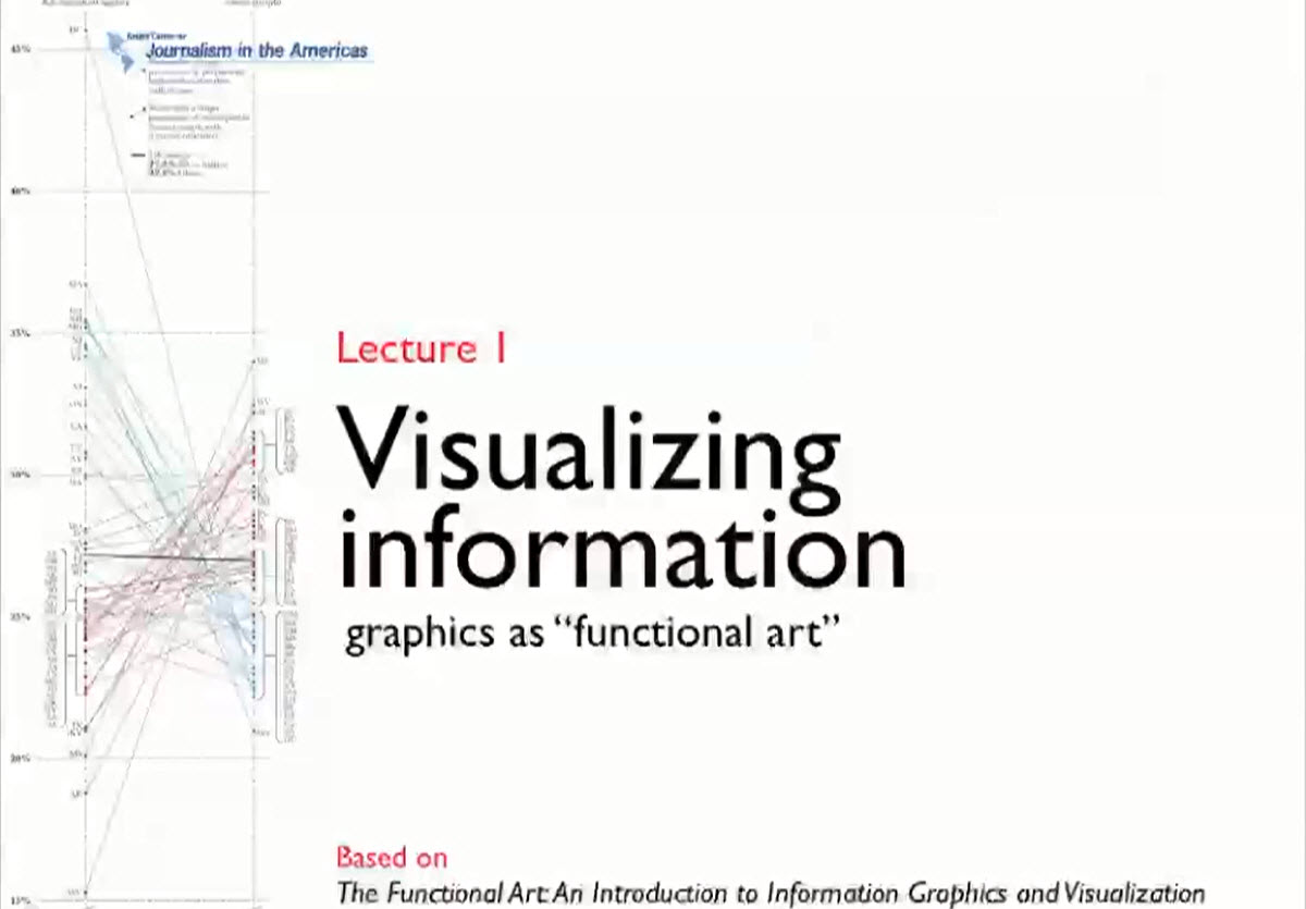 Review: MOOC Course, Introduction to Infographics and Data