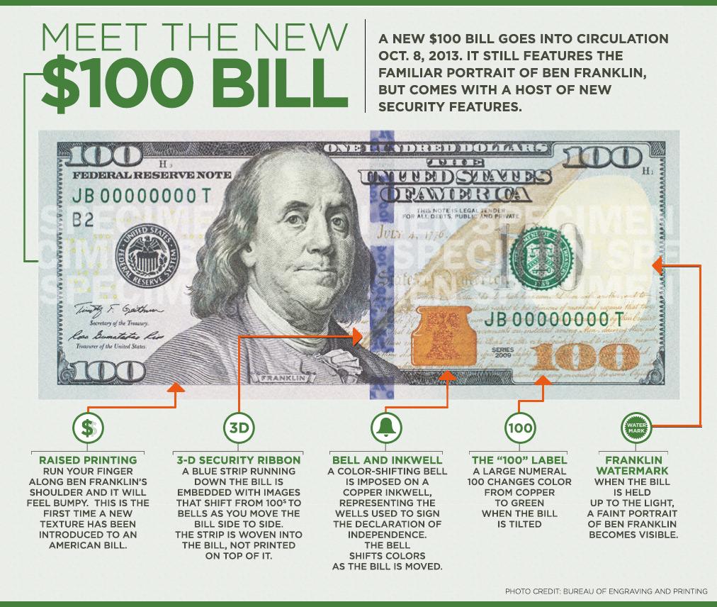 Infographic Meet The New $100 Bill  Michael Sandberg's