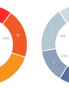 also donut chart learn about this and tools to create it rh datavizcatalogue