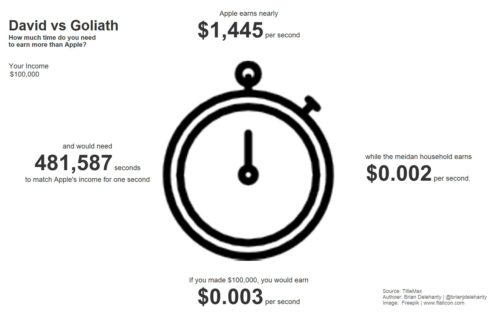 hight resolution of check it out on tableau public