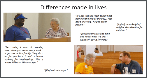 Slide 12- Hunger Equity presentation