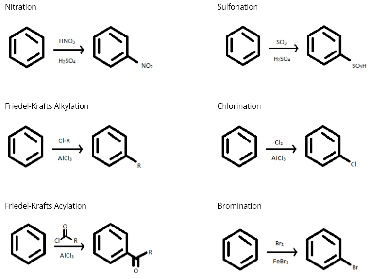 Here are the six EAS line reactions you should know for