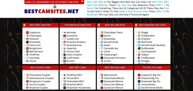 bestcamsites.net