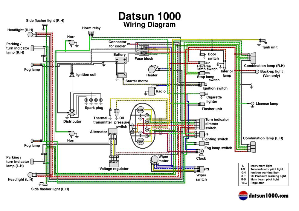 medium resolution of datsun 720 wiring diagram 25 wiring diagram images nissan pickup radio wiring diagram nissan pickup radio