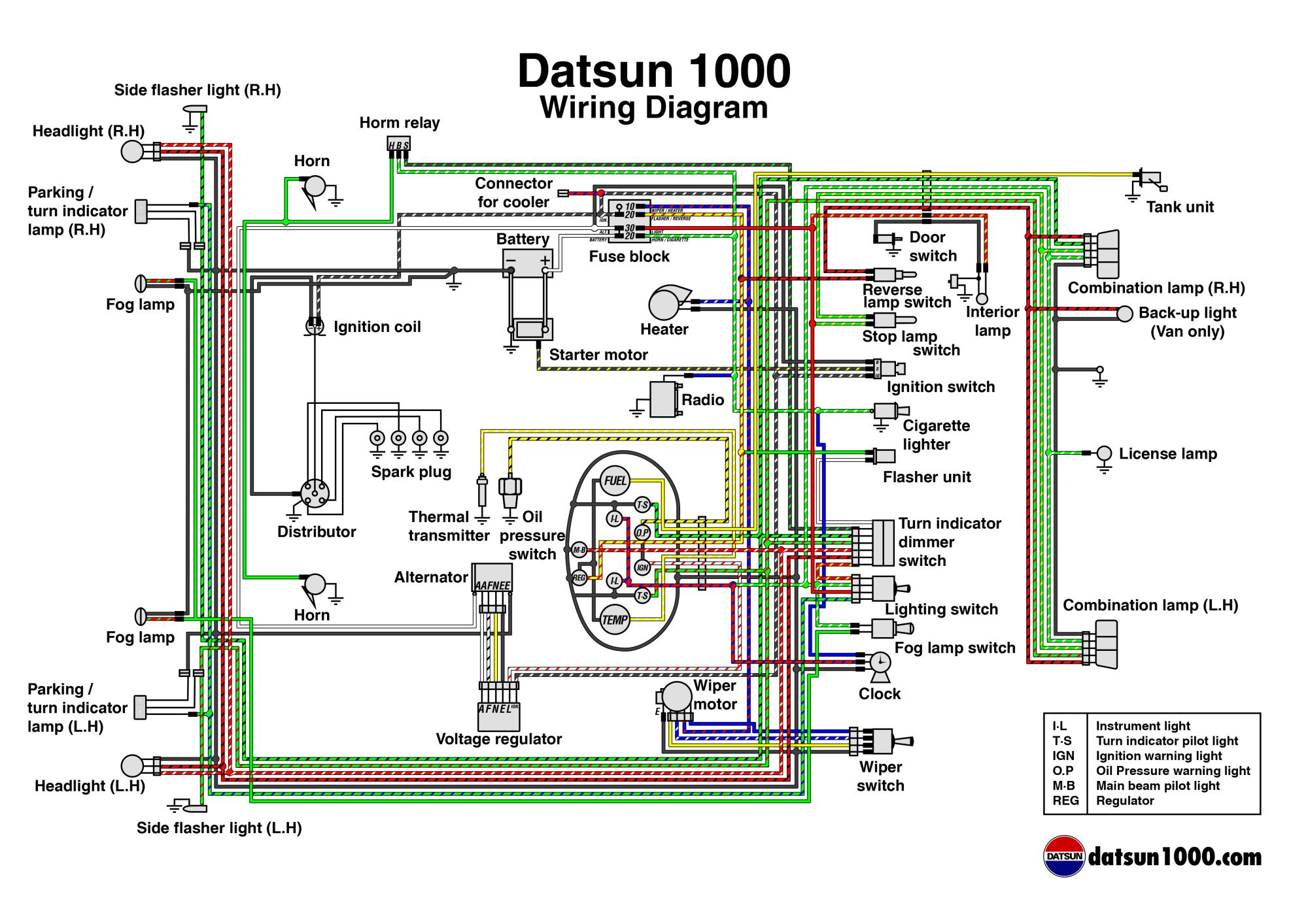 hight resolution of datsun 720 wiring diagram 25 wiring diagram images nissan pickup radio wiring diagram nissan pickup radio