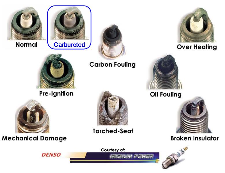 Best Spark Plugs – Compare Reviews and Ratings | Bestcovery