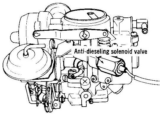 Bestseller: Nissan 1400 Carburetor Service Manual Pdf