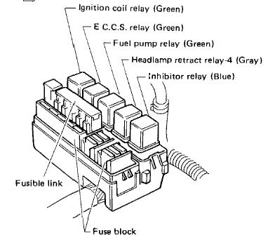 S13 Fuel Pump Relay Location / Troubleshooting 1995 98 S14