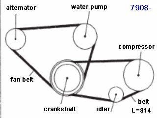 Car Alternator Wind Generator Wiring Diagram Alternator