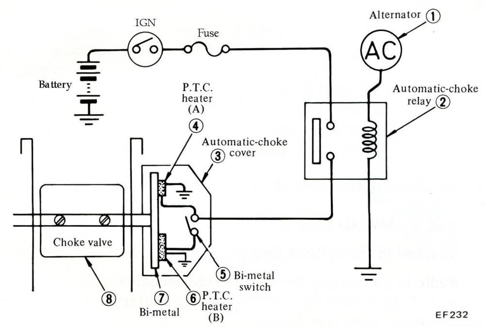 medium resolution of automatic choke wiring diagram wiring diagrams longwiring diagram electric choke wiring diagram info automatic choke wiring
