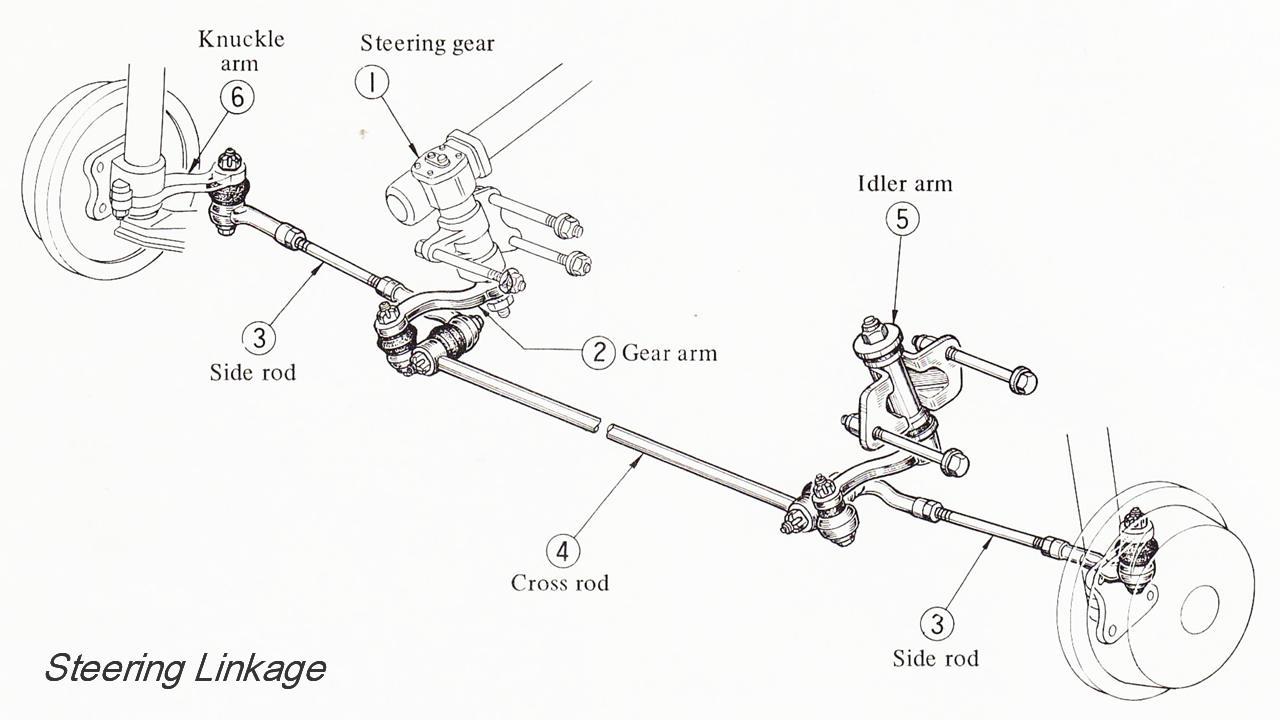 Ford F Wiring Diagram Data Schema Radio Further Wire Basic