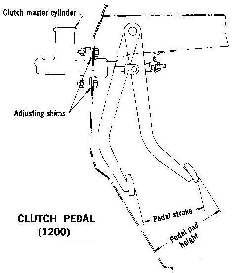 hydraulic clutch pedal (US specification) : Datsun 1200 Club