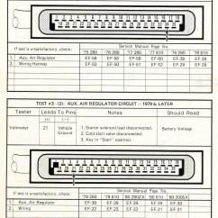 1971 Datsun 510 Wiring Diagram E Revo Brushless Parts 1978 280z Fuse Box 1989 Buick Reatta