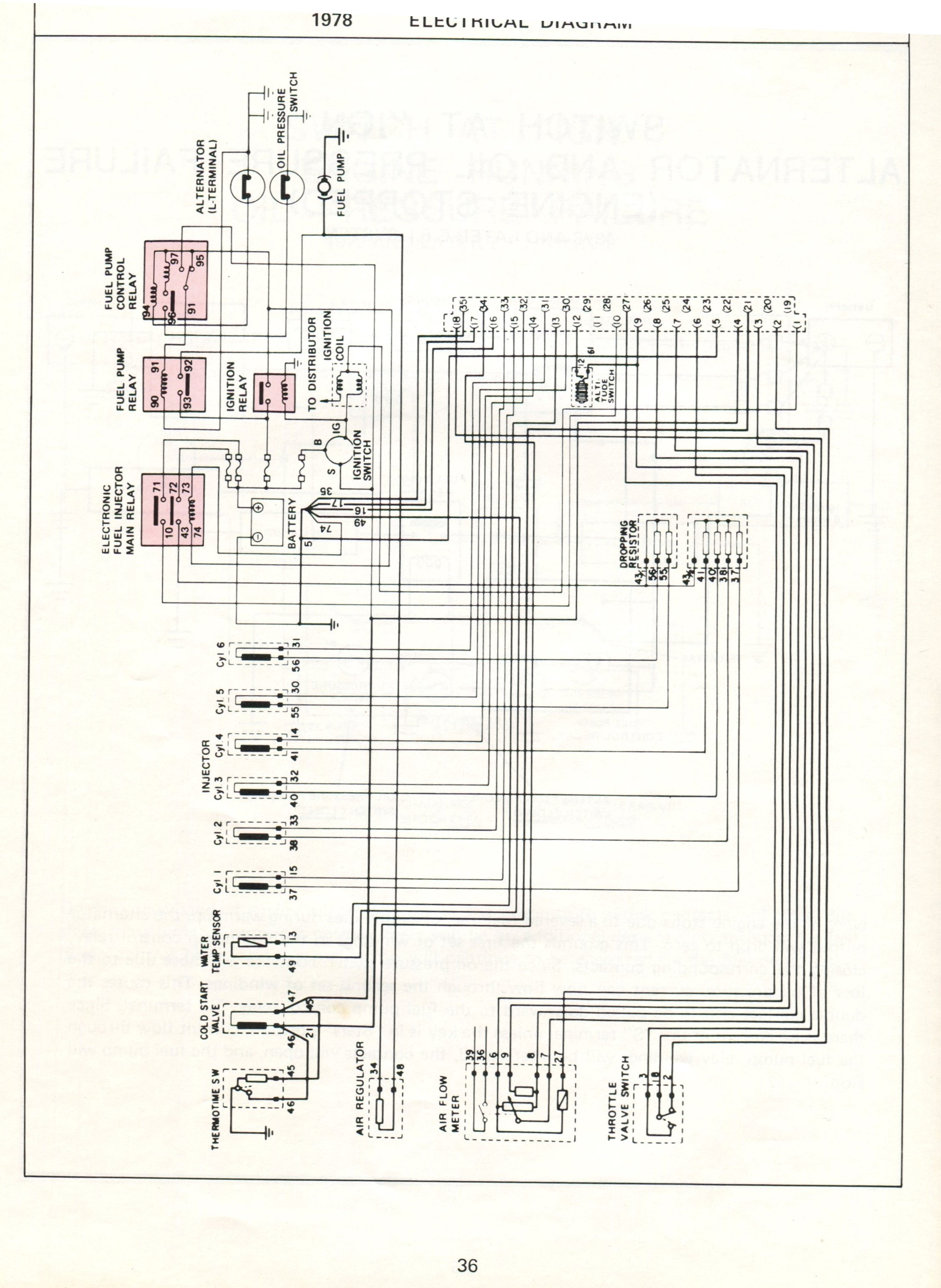 1984 Cj8 Wiring Diagram. Diagrams. Auto Fuse Box Diagram