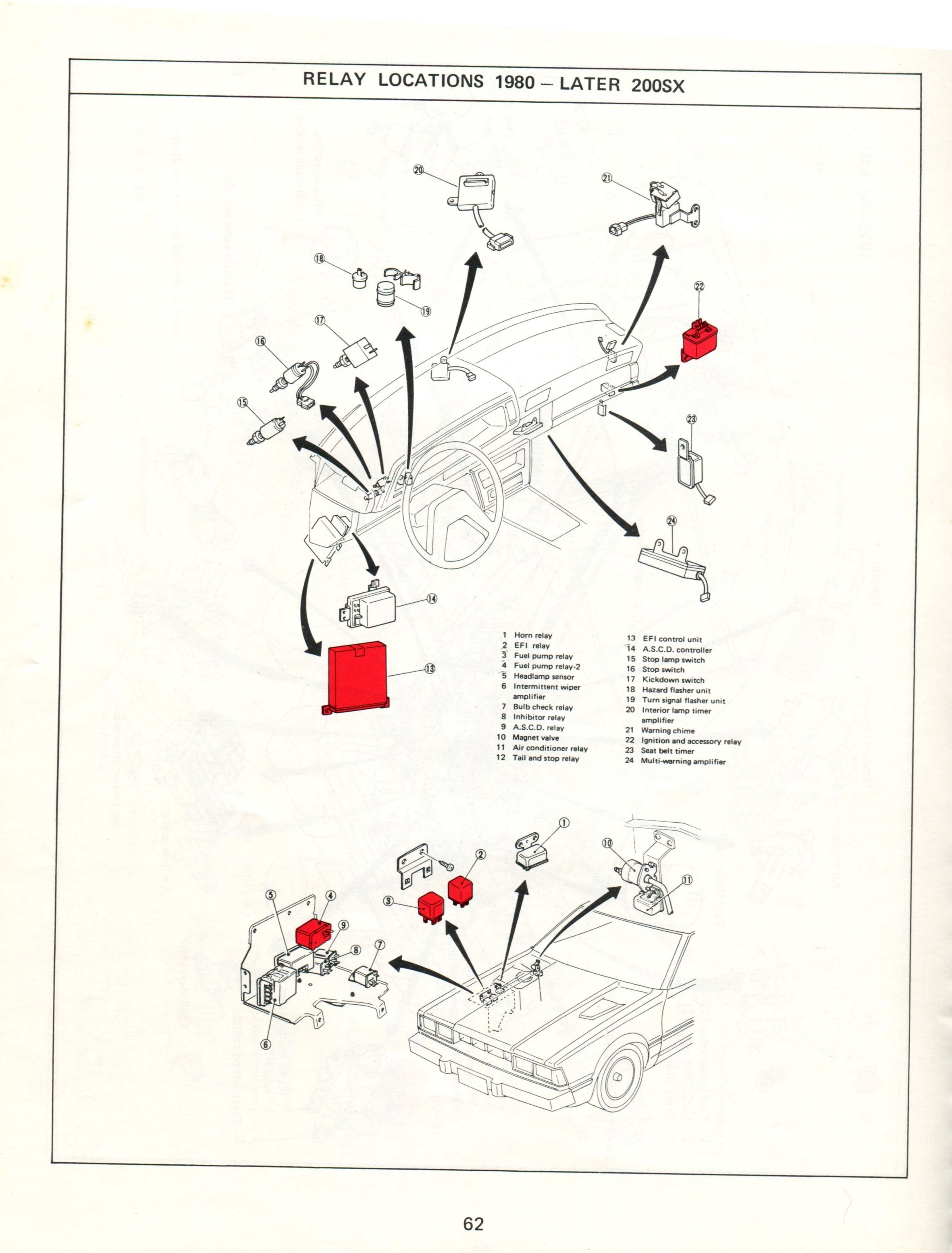 Datsun Electronic Fuel Injection