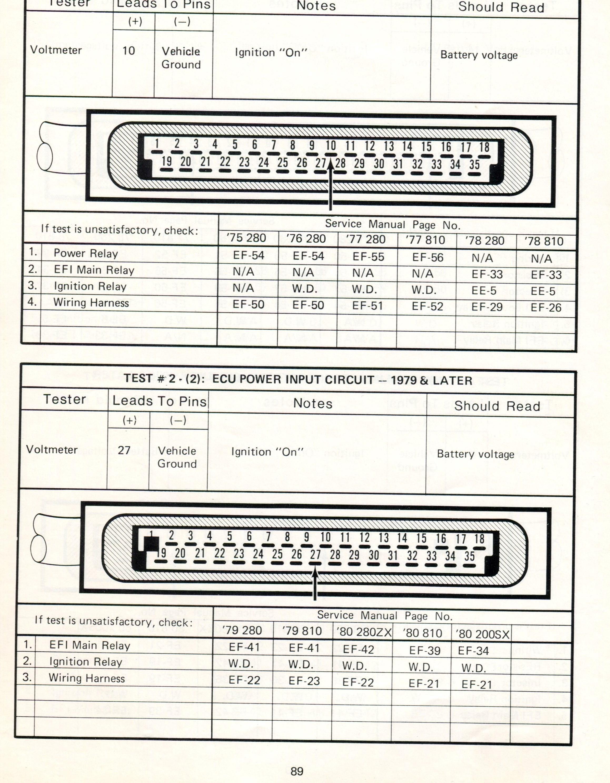 Datsun 240z 260z 280z 280zx Wiring Diagrams