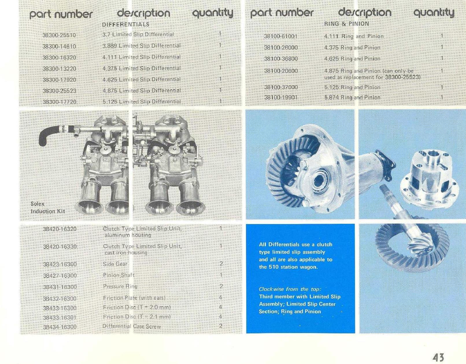 datsun 620 wiring diagram auto alternator 1971 510 diagrams