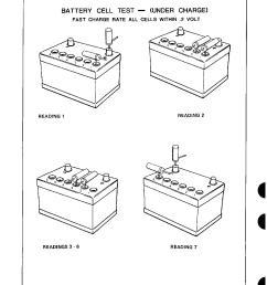 1975 mgb wiring schematic mgb engine wiring wiring diagram 1973 mgb wiring diagram 1973 mgb [ 1271 x 1648 Pixel ]