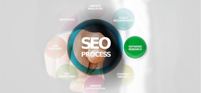 SEOに効果のある対策キーワードの設定方法