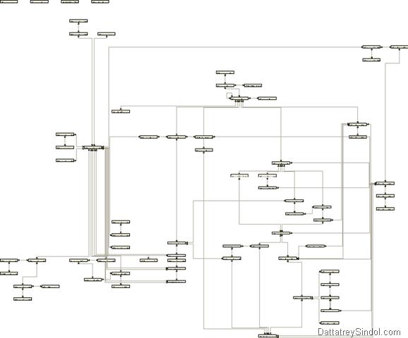 adventureworks 2012 diagram sr20det wiring data model | datta's ramblings..