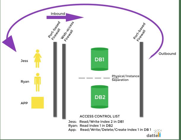 database_1600