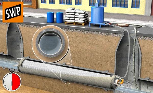 Заполнение футляра цементным раствором бетон технолоджи