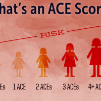 Click for Resources    Adverse Childhood Experience (ACE) Studies