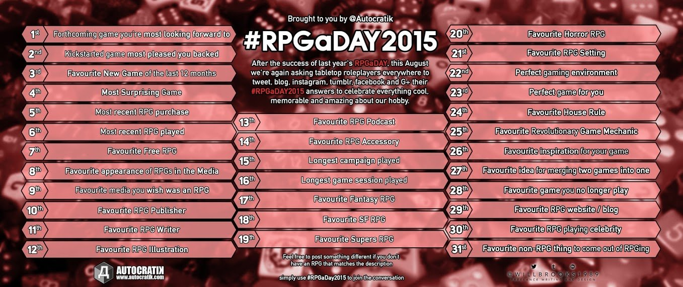 #RPGaDAY2015