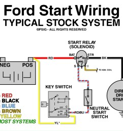 1994 ford tempo starter solenoid wiring wiring diagram load 1986 ford tempo solenoid wiring [ 1000 x 797 Pixel ]