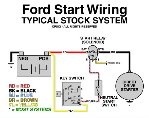 small resolution of ford starter wiring wiring diagram tags mercury starter relay wiring diagram a relay wiring diagram starter