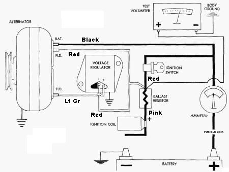 Dodge Motorhome Wiring Diagram. motorhome early to mid 70s