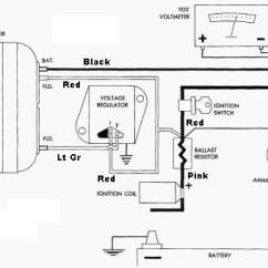 Msd 6a Wiring Diagram Mopar 1999 Ford Taurus Engine Ignition Ballast Resistor Cooling Fan ~ Odicis
