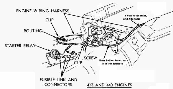 Mopar 440 Engine Wiring Harness : 31 Wiring Diagram Images