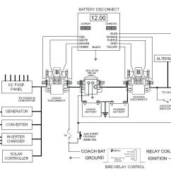 1987 Winnebago Chieftain Wiring Diagram 2006 Ford F150 Alternator Dave's Place - Rv Electrical Systems