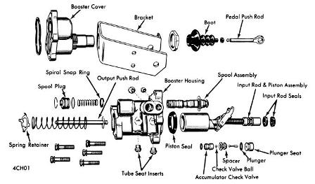 hydraulic ram diagram coleman mobile home gas furnace wiring install pump www toyskids co dave s place hydro boost brake systems build a plans