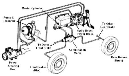 78 Chevy C10 Fuel Wiring Schematic 78 Chevy Big 10 Wiring