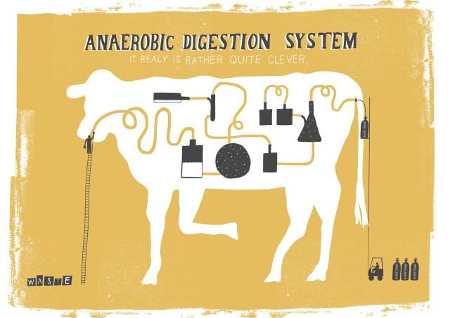 anerobicdigestion (1).jpg